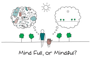 Mind Full vs Mindfulness